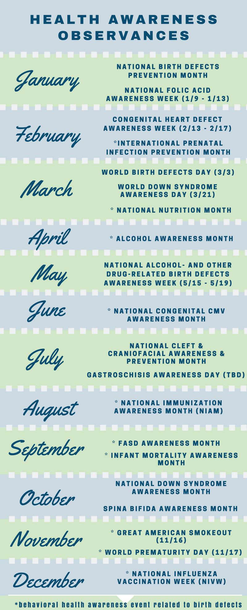 Monthly Calendar Health Awareness : National birth defects prevention month